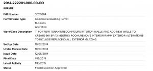 A building/renovation permit issued for the PPA building in 2014